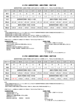 【2014年10月7日掲載】基礎実験日程