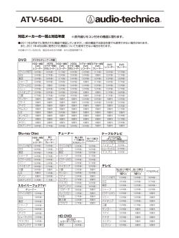ATV-564DL対応メーカー一覧