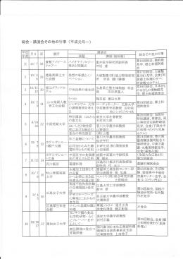 躊 垣製蜃 - 一般社団法人日本調理科学会