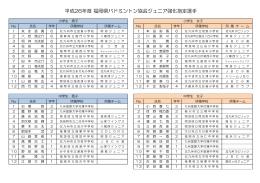 H26ジュニア強化指定選手 - U-ZAK
