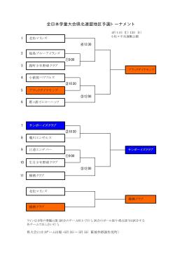 全日本学童大会県北連盟地区予選トーナメント