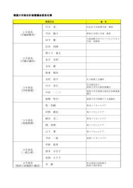 寝屋川市総合計画審議会委員名簿 今川 晃 平田 陽子 田中 優 住田