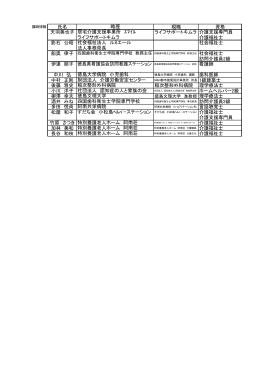 氏名 現職 資格 天羽美也子 ライフサポートキムラ 介護支援専門員 介護