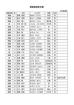 8.議案第6号 理事候補者名簿