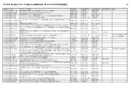 2014年度 修士論文プロポーザル題名および審査担当者一覧(2014年7