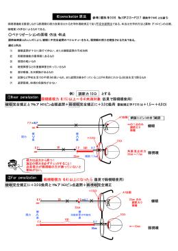 ペナリゼーションの原理・方法・利点 例) とする 弱視眼視力(0.15)以上