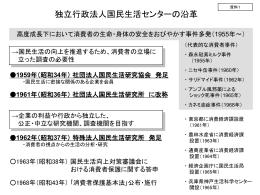 資料1 独立行政法人国民生活センターの沿革 [PDF:196KB]