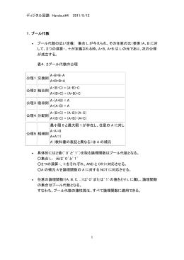 ディジタル回路 Handout#4 2011/5/12 1.ブール代数 • ブール代数の