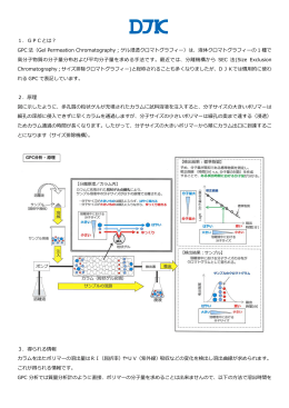 1.GPCとは? GPC 法(Gel Permeation Chromatography;ゲル浸透