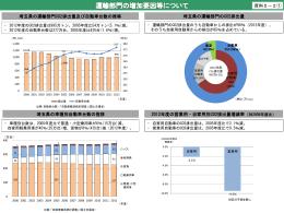 資料5-2 運輸部門の増加要因等について(PDF:314KB)