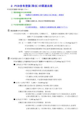 2.PCB含有塗膜(除去)の関連法規