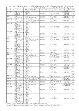 一般傾斜配点、推薦入学者選抜募集割合、出題方針等PDF