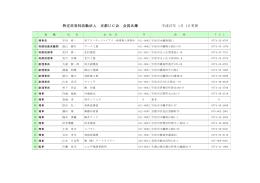 会員名簿 - NPO法人 京都UC会