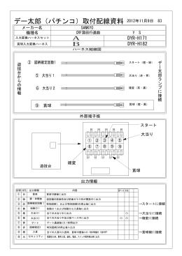 CRF蒲田行進曲