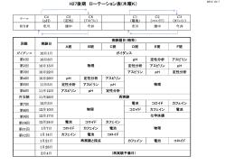 H27後期 ローテーション表(木曜K)