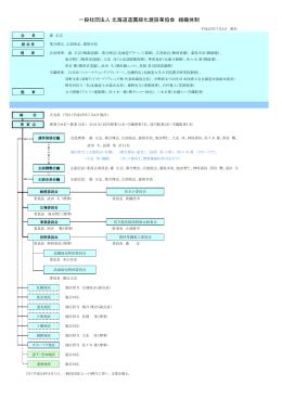 組織図 - 北海道造園緑化建設業協会
