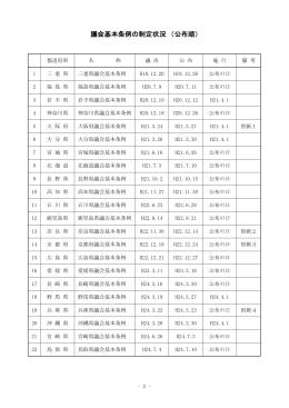 議会基本条例の制定状況 (公布順)
