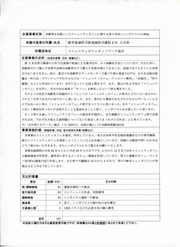 所属団体名 言 コミュニティカフェネッ トワーク福井