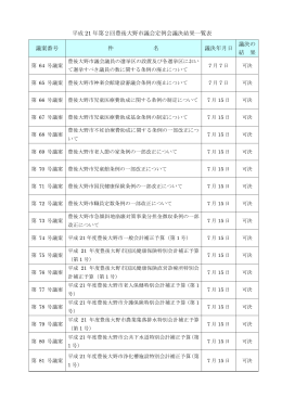議決結果[PDF:108KB]