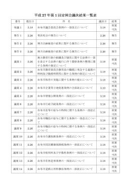 平成 27 年第 1 回定例会議決結果一覧表