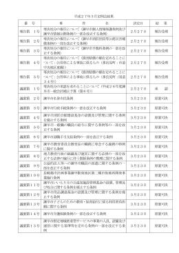 3月定例会審議結果(PDF:163KB)
