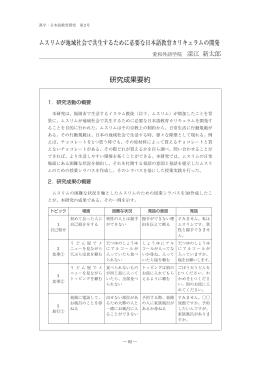ムスリムが地域社会で共生するために必要な日本語教育カリキュラムの