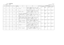 点字子ども図書室 図書リスト(2014.9)