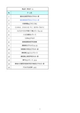 チーム名 1 磐  北  等学校    サッカー部 2 磐  東  等学校    サッカー部 3