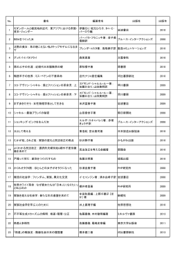 こちらから - 琉球大学 ジェンダー協働推進室