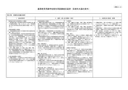 義務教育用諸学校教科用図書検定基準(各教科共通の条件)