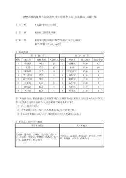 第68回都民体育大会(区市町村対抗)夏季大会 水泳競技 成績一覧