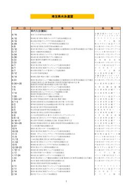 埼玉県水泳連盟(PDF:222KB)