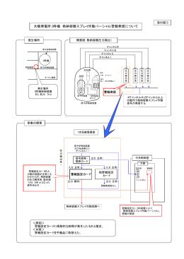 大飯発電所3号機 格納容器スプレイ作動パーシャル警報発信について
