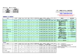 安藤パラケミー 【アイソパー™/ISOPAR™(エクソンモービル)】