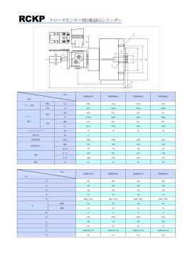 RCKP クローズセンター型回転油圧シリンダー