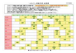 ユ キ パ ー 果 樹 元 肥・追 肥 暦