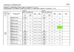 別紙1【PDF:53KB】