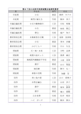 賞 作品名 部門 氏名 松井 昭彦 第67回小田原市美術展覧会後期受賞者