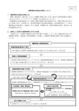 資料1 建築物等の高温化抑制について [PDFファイル/288KB]