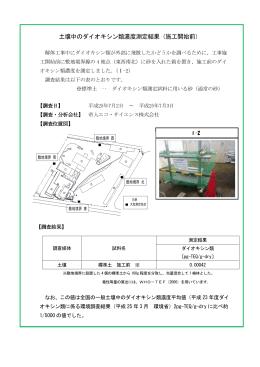 土壌中のダイオキシン類濃度測定結果(施工開始前)