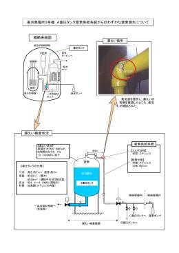 美浜発電所3号機 A蓄圧タンク窒素供給系統からのわずかな窒素漏れ