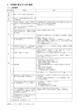 申請書の書き方と添付書類(PDF形式:522KB)