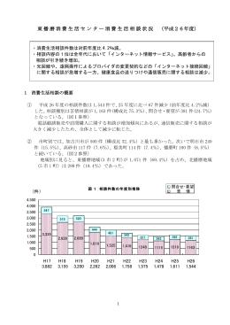 東播磨消費生活センター消費生活相談状況 (平成26年度)