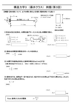 構造力学3 (藤井クラス) 例題(第3回)
