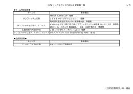 HiFAサンクスフェスタ2014 受彰者一覧