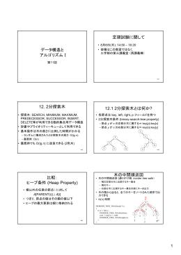 データ構造と アルゴリズムⅠ 定期試験に関して 12. 2分探索木 12.1 2分