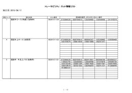 11 - 株式会社 焼肉の牛太