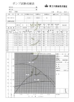 ポンプ試験成績表