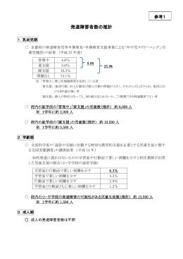 参考1 発達障害者数の推計(PDF:135KB)