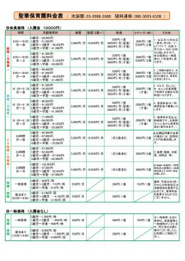 聖華保育園料金表 ( 池袋園:03-3988-2688 随時連絡